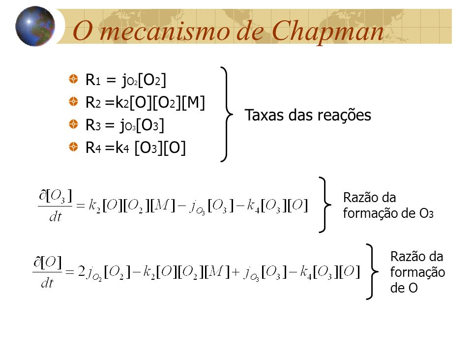 O mecanismo de Chapman R1 = jO2[O2] R2 =k2[O][O2][M] R3 = jO3[O3]